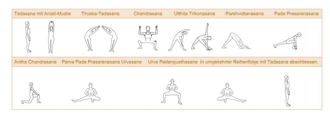 Hatha Yoga Asanas Related Keywords & Suggestions - Hatha Yoga ...